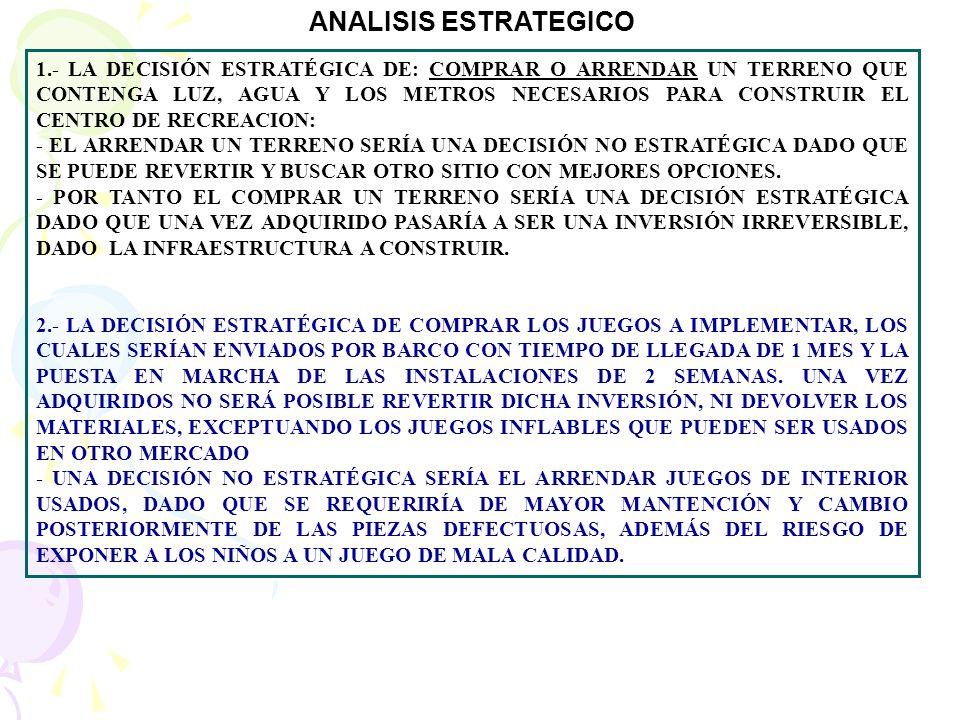 ANALISIS ESTRATEGICO 1.- LA DECISIÓN ESTRATÉGICA DE: COMPRAR O ARRENDAR UN TERRENO QUE CONTENGA LUZ, AGUA Y LOS METROS NECESARIOS PARA CONSTRUIR EL CE