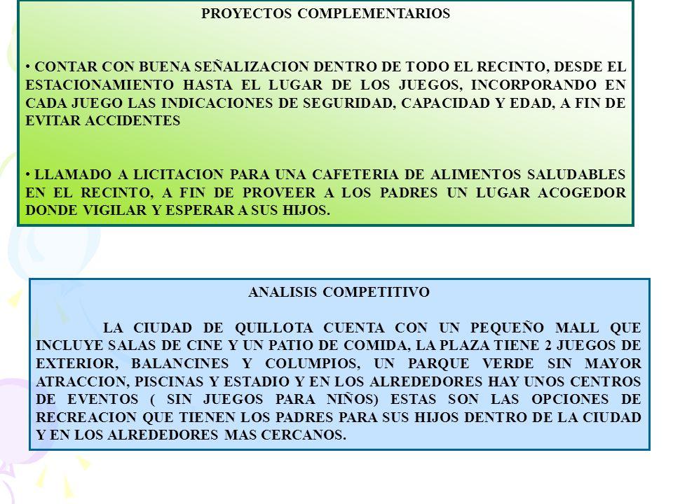 ANALISIS COMPETITIVO LOS JUEGOS DE LA PLAZA EXCEDEN SU CAPACIDAD, PUESTO QUE ES EL UNICO LUGAR DE JUEGOS EXISTENTE EN LA CIUDAD, CON ELLO EL PROYECTO DE LLEVAR A CABO UN CENTRO DE RECREACION INFANTIL TRAERA CONSIGO MAYOR OPORTUNIDAD A LOS PADRES DE DISFRUTAR EN FAMILIA Y VER COMO SUS HIJOS DESARROLLAN SU CAPACIDAD DE DESCUBRIR, RESPONDER A ESTIMULOS, CONOCER Y COMPARTIR CON SUS PARES.