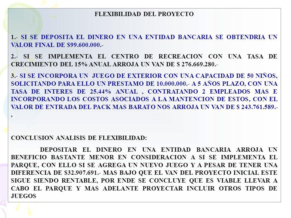 FLEXIBILIDAD DEL PROYECTO 1.- SI SE DEPOSITA EL DINERO EN UNA ENTIDAD BANCARIA SE OBTENDRIA UN VALOR FINAL DE $99.600.000.- 2.- SI SE IMPLEMENTA EL CE