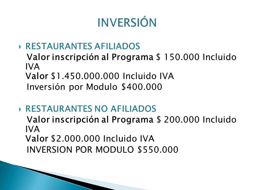 RESTAURANTES AFILIADOS Valor inscripción al Programa $ 150.000 Incluido IVA Valor $1.450.000.000 Incluido IVA Inversión por Modulo $400.000 RESTAURANTES NO AFILIADOS Valor inscripción al Programa $ 200.000 Incluido IVA Valor $2.000.000 Incluido IVA INVERSION POR MODULO $550.000
