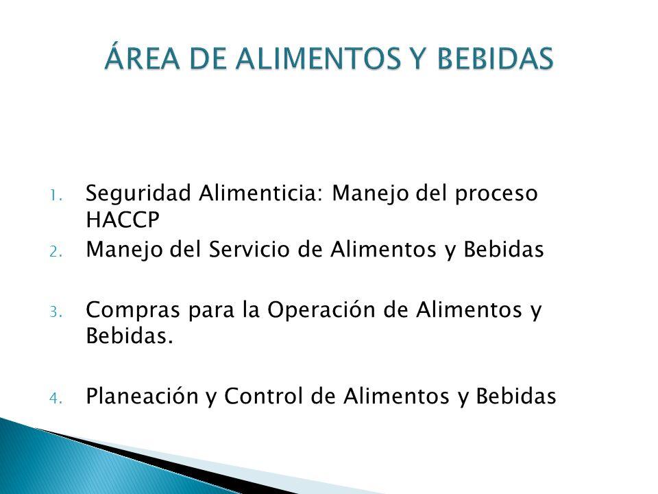 1. Seguridad Alimenticia: Manejo del proceso HACCP 2. Manejo del Servicio de Alimentos y Bebidas 3. Compras para la Operación de Alimentos y Bebidas.