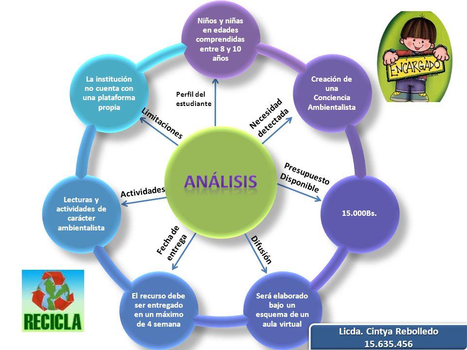 Selección de Ambiente http://aulatele2.milaulas.com/ Licda. Durbis Pérez 8.603.793 8.603.793