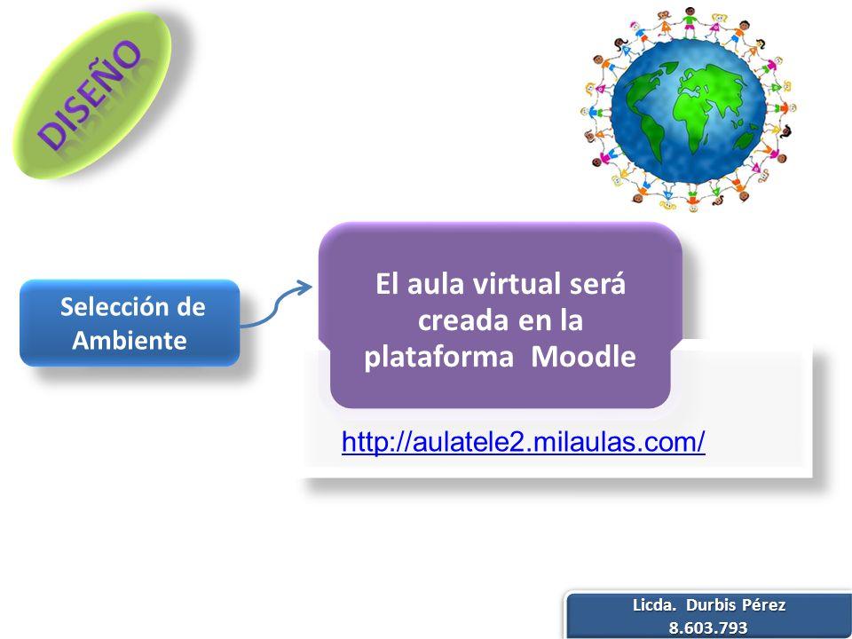 http://unefa32012.milaulas.com Licda. Gabriela Martínez 18.621.286 18.621.286