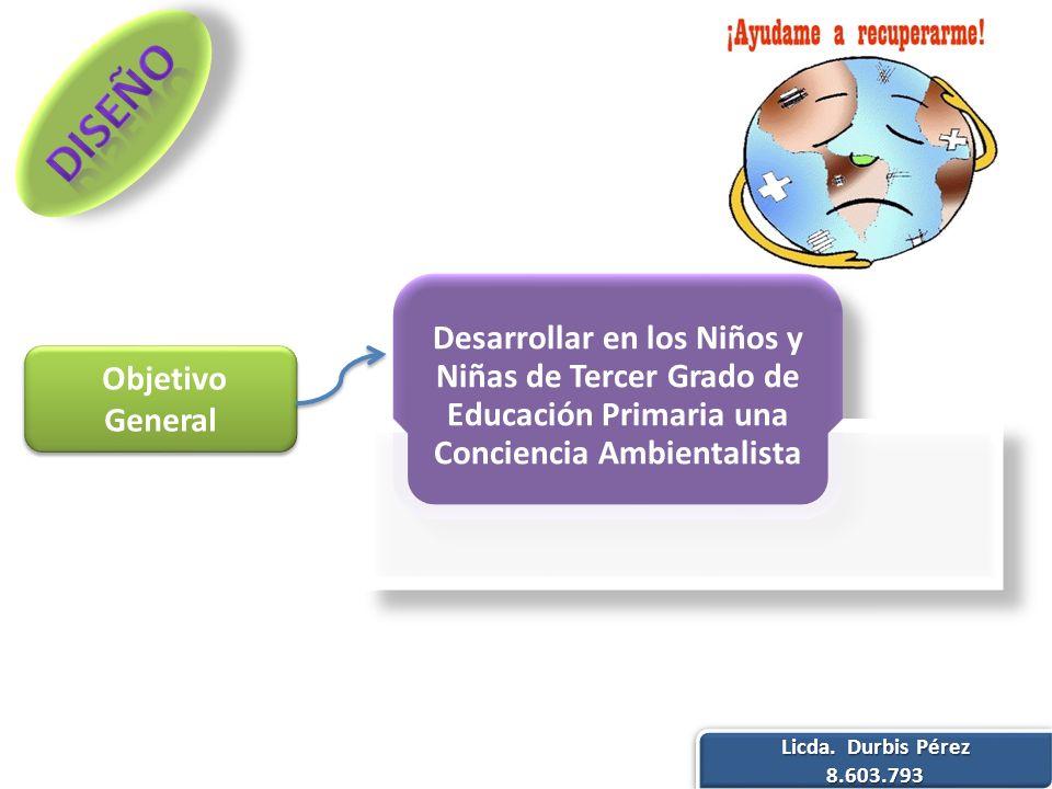 Objetivos Específicos Licda. Durbis Pérez 8.603.793 8.603.793