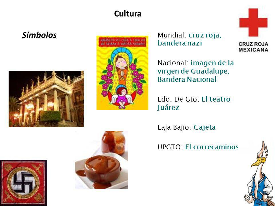 Símbolos Cultura Mundial: cruz roja, bandera nazi Nacional: imagen de la virgen de Guadalupe, Bandera Nacional Edo. De Gto: El teatro Juárez Laja Baji