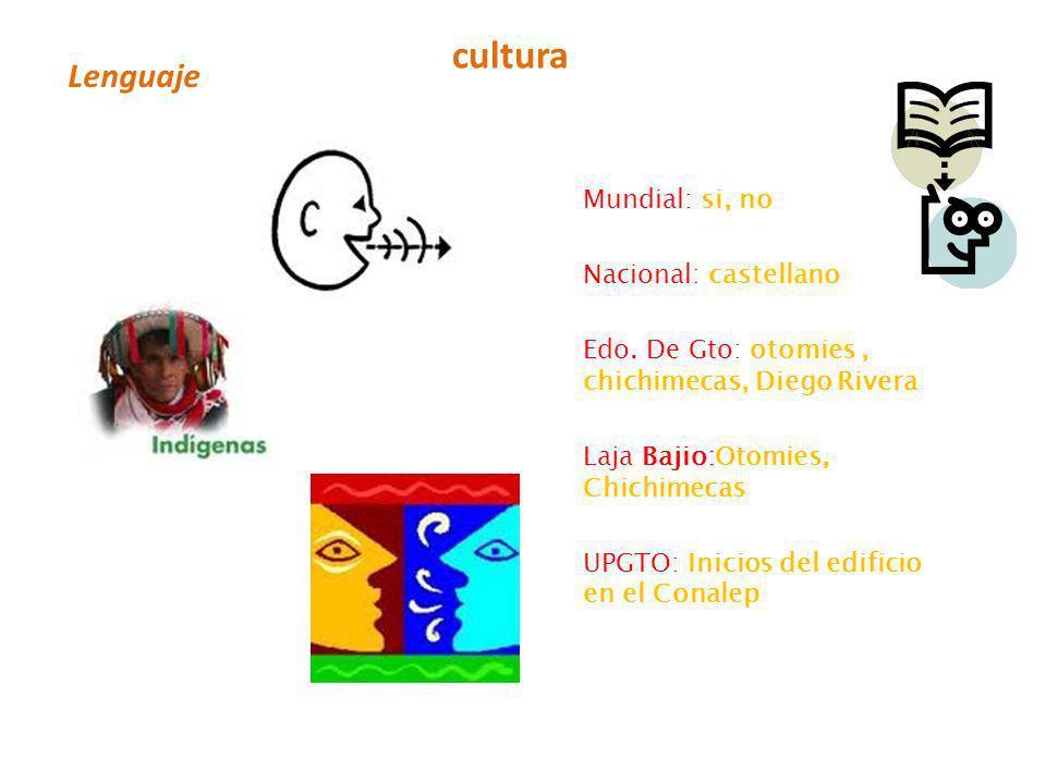 Lenguaje cultura Mundial: si, no Nacional: castellano Edo. De Gto: otomies, chichimecas, Diego Rivera Laja Bajio:Otomies, Chichimecas UPGTO: Inicios d