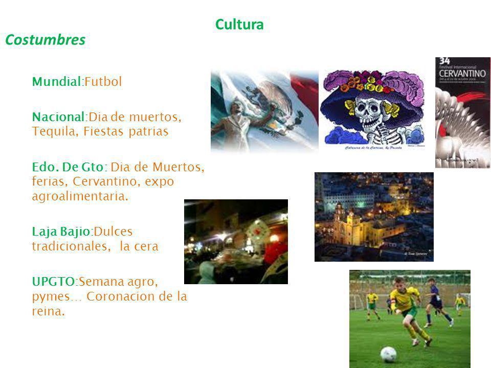 Costumbres Cultura Mundial:Futbol Nacional:Dia de muertos, Tequila, Fiestas patrias Edo. De Gto: Dia de Muertos, ferias, Cervantino, expo agroalimenta