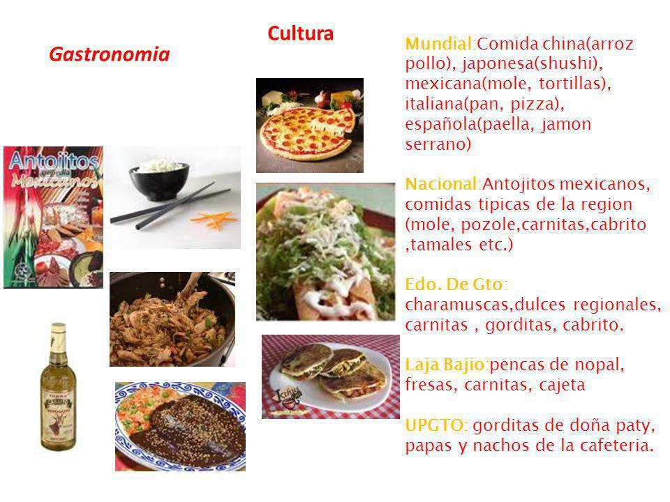 Gastronomia Cultura Mundial:Comida china(arroz pollo), japonesa(shushi), mexicana(mole, tortillas), italiana(pan, pizza), española(paella, jamon serra