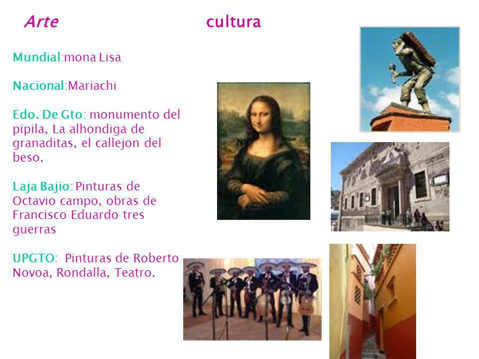 Arte cultura Mundial:mona Lisa Nacional:Mariachi Edo. De Gto: monumento del pipila, La alhondiga de granaditas, el callejon del beso. Laja Bajio: Pint