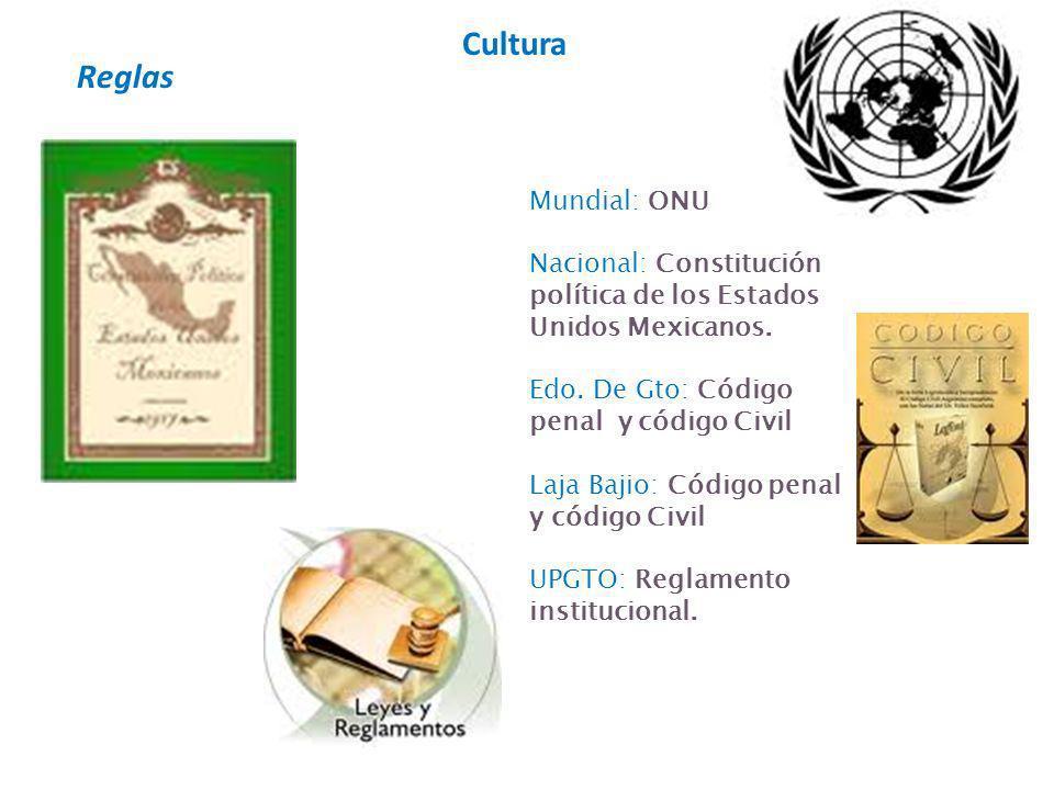Reglas Cultura Mundial: ONU Nacional: Constitución política de los Estados Unidos Mexicanos. Edo. De Gto: Código penal y código Civil Laja Bajio: Códi