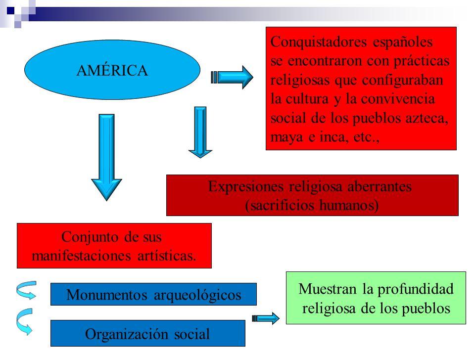ÁFRICA La religión Elemento esencial e integrador de múltiples etnias. Destaca el culto a los dioses Creencia en una vida más allá de la muerte Se man