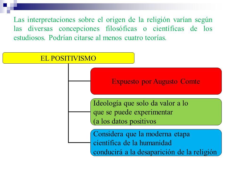 2. TEORIAS SOBRE EL ORIGEN DE LA RELIGIÓN. Etimológicamente el origen de la palabra religión, procedería del latín religio o de religare (revincular)