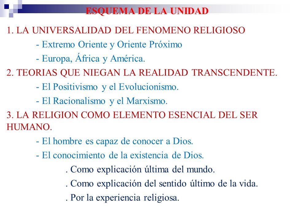 TEMA 1 LA DIMENSION RELIGIOSA DEL HOMBRE