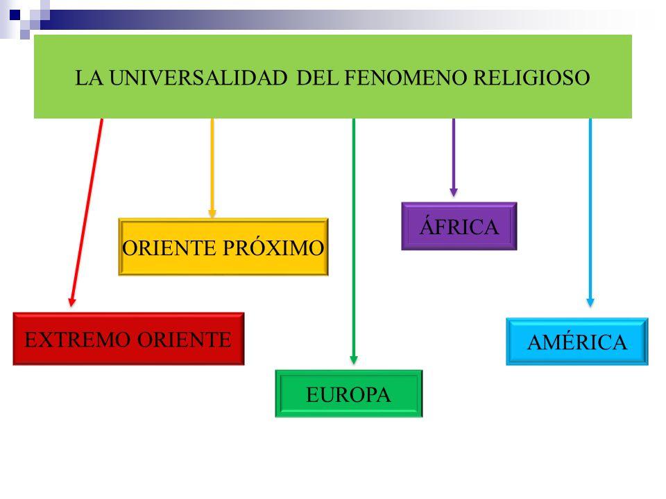 VOCABULARIO: Ciencias de las religiones: ciencia que investiga la causa que ha dado lugar a la religión en las diversas culturas. Psicología religiosa