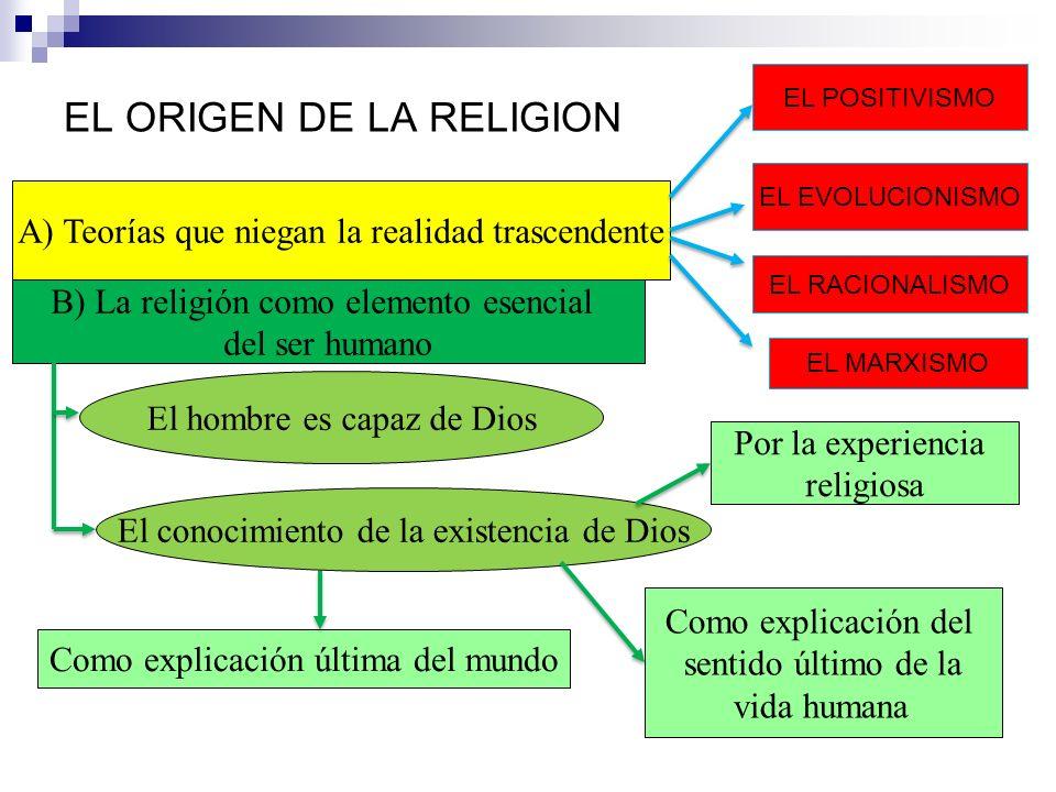 LA UNIVERSALIDAD DEL FENOMENO RELIGIOSO EXTREMO ORIENTE ORIENTE PRÓXIMO EUROPA ÁFRICA AMÉRICA