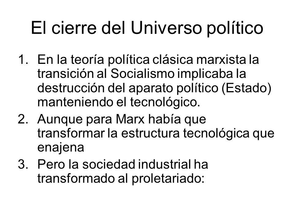 El cierre del Universo político 1.En la teoría política clásica marxista la transición al Socialismo implicaba la destrucción del aparato político (Es