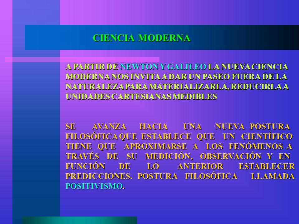 CIENCIA MODERNA A PARTIR DE NEWTON Y GALILEO LA NUEVA CIENCIA MODERNA NOS INVITA A DAR UN PASEO FUERA DE LA NATURALEZA PARA MATERIALIZARLA, REDUCIRLA