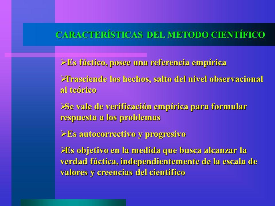 CARACTERÍSTICAS DEL METODO CIENTÍFICO Es fáctico, posee una referencia empírica Es fáctico, posee una referencia empírica Trasciende los hechos, salto