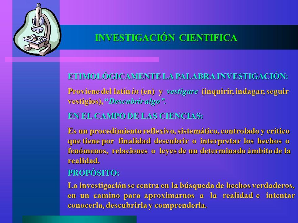 INVESTIGACIÓN CIENTIFICA ETIMOLÓGICAMENTE LA PALABRA INVESTIGACIÓN: Proviene del latín in (en) y vestigare (inquirir, indagar, seguir vestigios), Desc