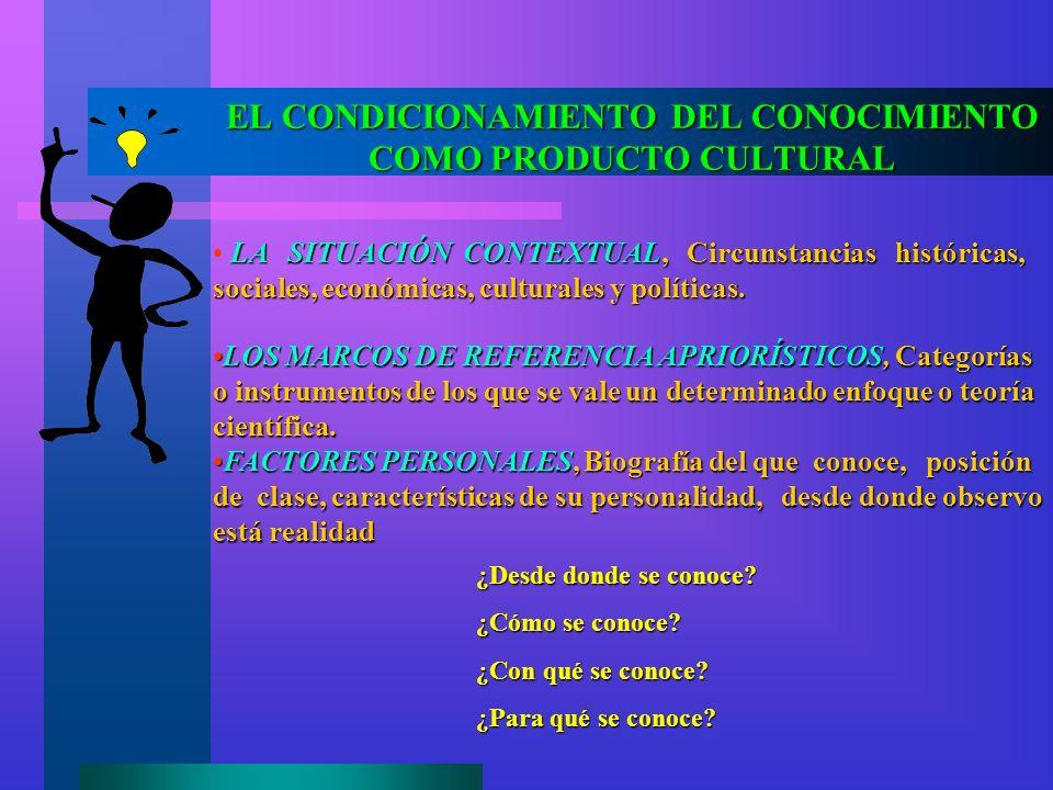 EL CONDICIONAMIENTO DEL CONOCIMIENTO COMO PRODUCTO CULTURAL LA SITUACIÓN CONTEXTUAL, Circunstancias históricas, sociales, económicas, culturales y pol