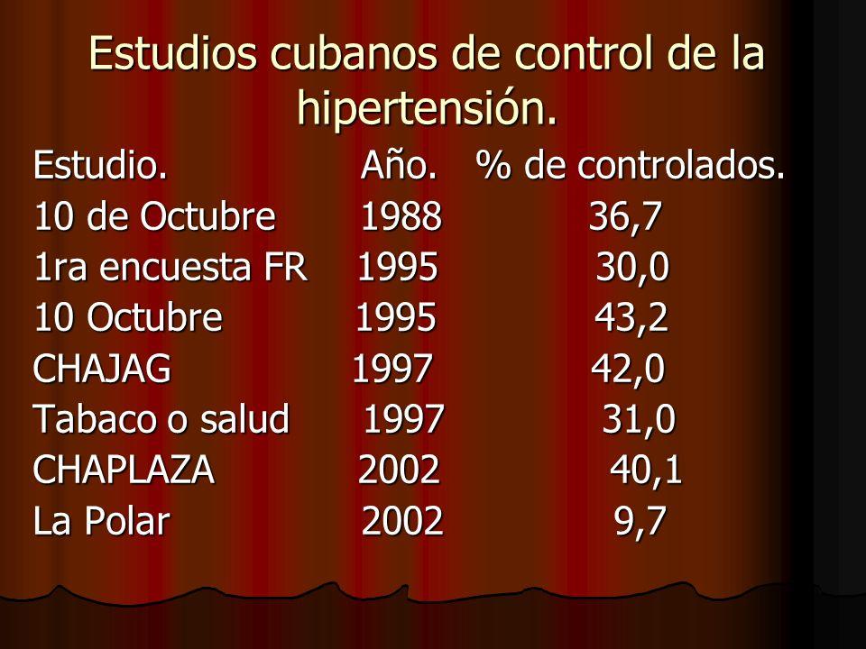 Estudios cubanos de control de la hipertensión.Estudio.
