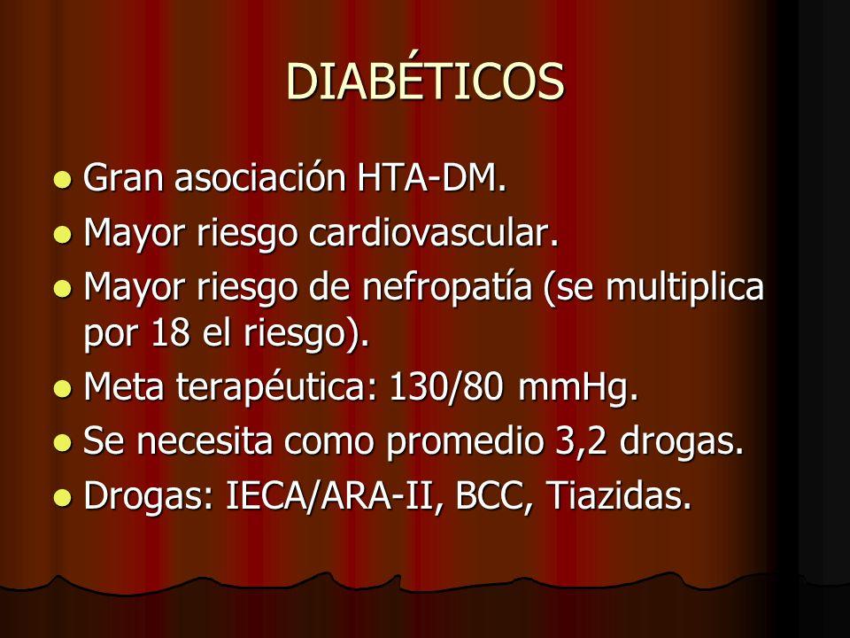 DIABÉTICOS Gran asociación HTA-DM.Gran asociación HTA-DM.
