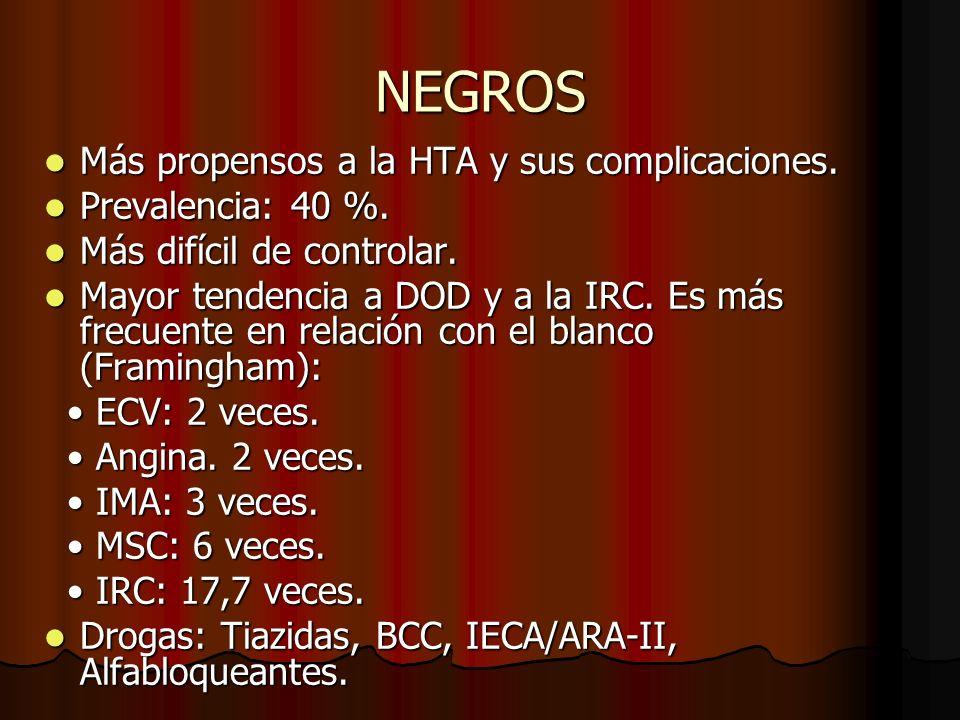 NEGROS Más propensos a la HTA y sus complicaciones.