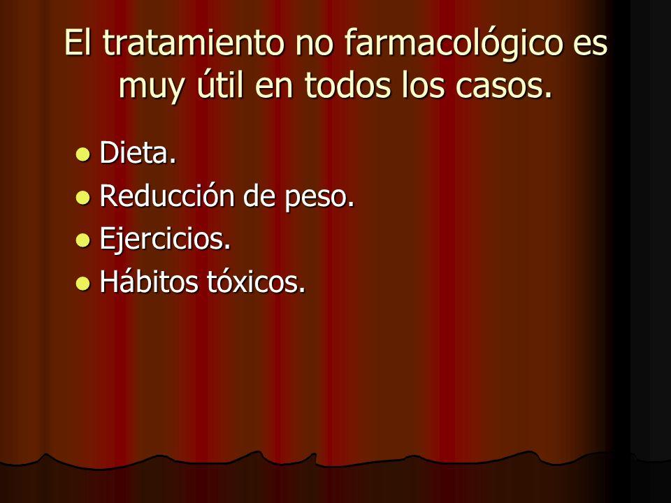 El tratamiento no farmacológico es muy útil en todos los casos.