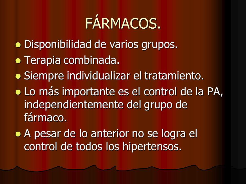 FÁRMACOS.Disponibilidad de varios grupos. Disponibilidad de varios grupos.