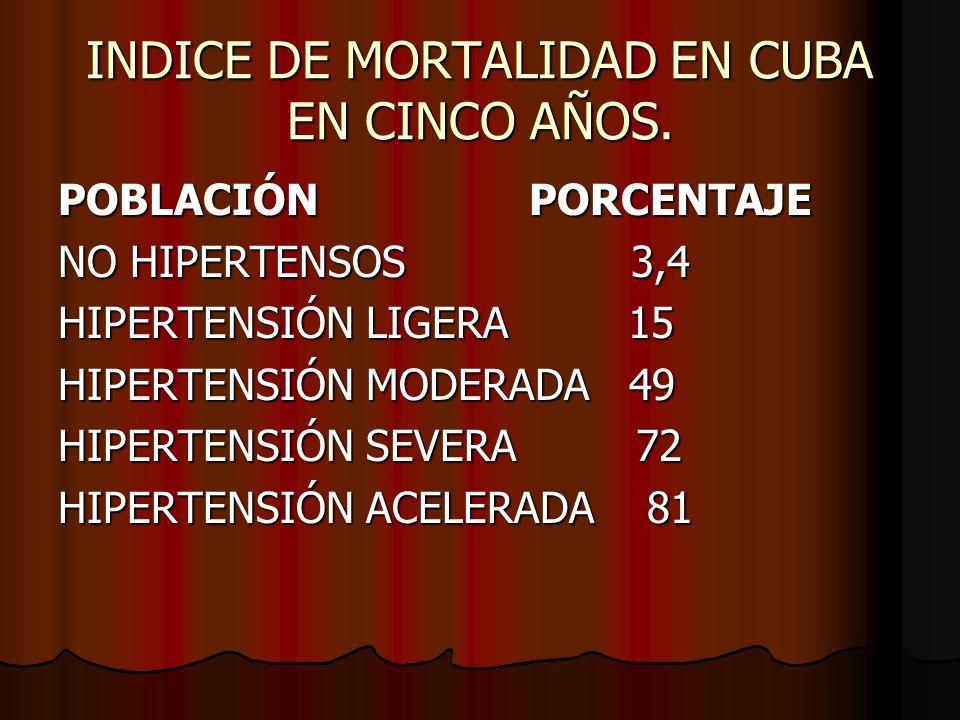INDICACIONES DE MAPA Evaluación de hipertensos sin DOD.