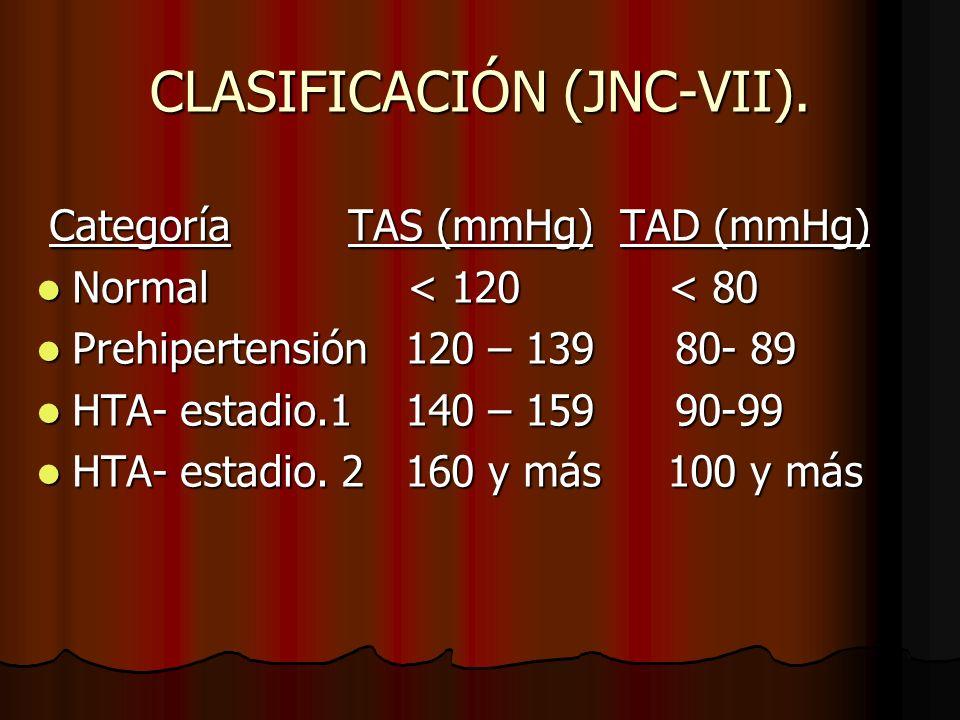 CLASIFICACIÓN (JNC-VII).