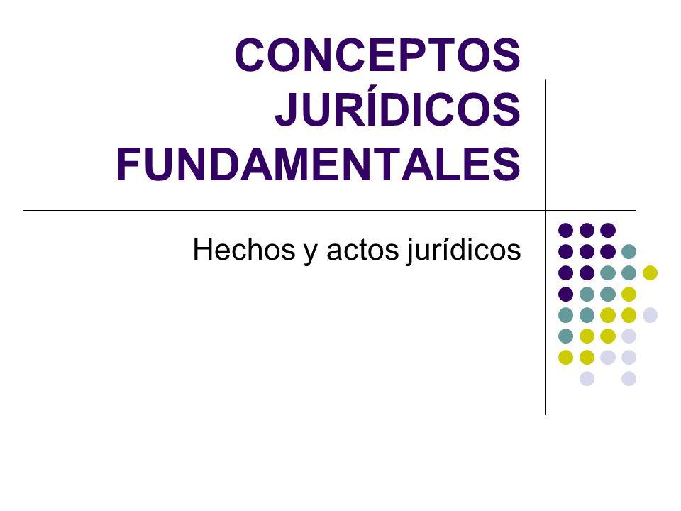 CONCEPTOS JURÍDICOS FUNDAMENTALES Hechos y actos jurídicos