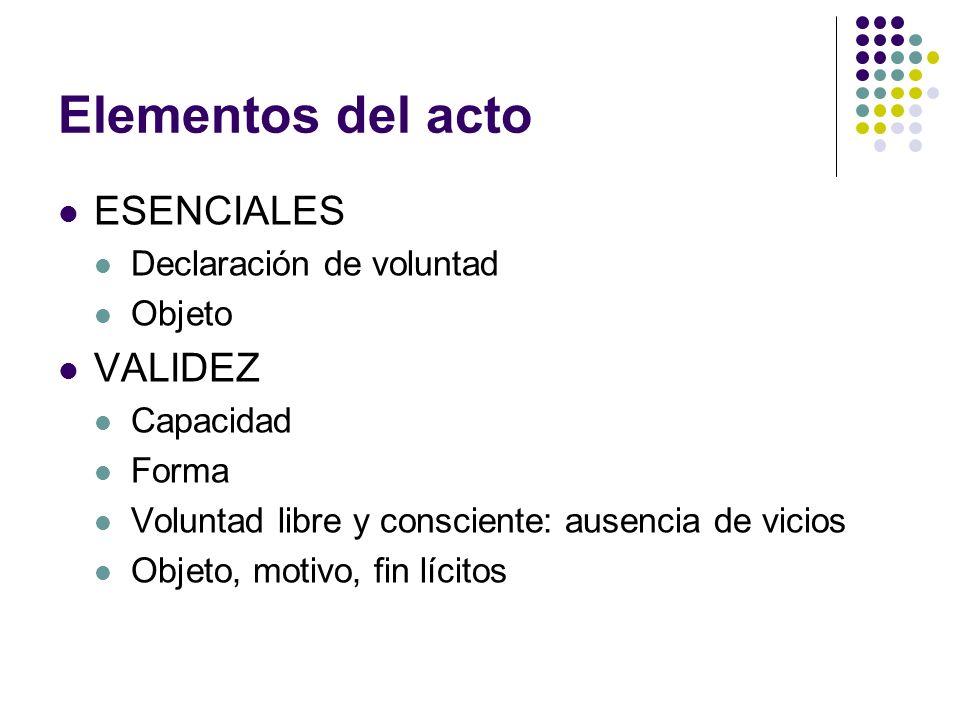 Elementos del acto ESENCIALES Declaración de voluntad Objeto VALIDEZ Capacidad Forma Voluntad libre y consciente: ausencia de vicios Objeto, motivo, f