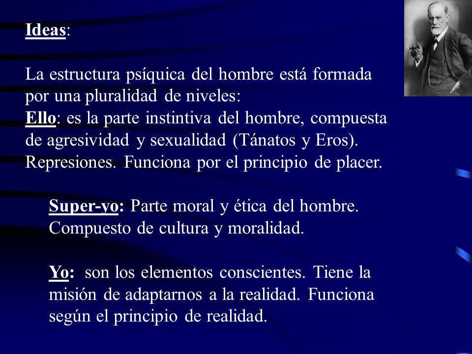 Ideas: La estructura psíquica del hombre está formada por una pluralidad de niveles: Ello: es la parte instintiva del hombre, compuesta de agresividad