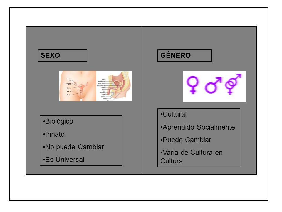 SEXOGÉNERO Biológico Innato No puede Cambiar Es Universal Cultural Aprendido Socialmente Puede Cambiar Varia de Cultura en Cultura