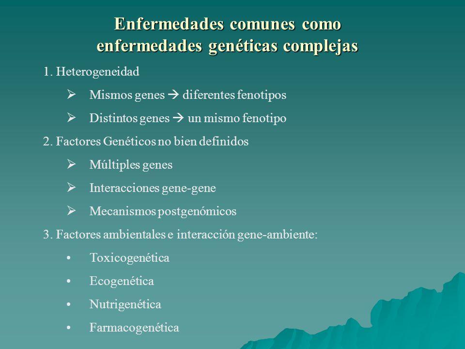 Enfermedades comunes como enfermedades genéticas complejas 1.