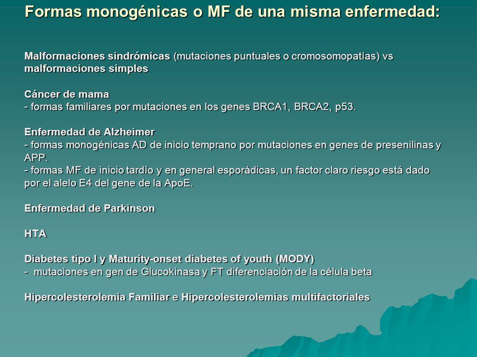 Formas monogénicas o MF de una misma enfermedad: Malformaciones sindrómicas (mutaciones puntuales o cromosomopatías) vs malformaciones simples Cáncer de mama - formas familiares por mutaciones en los genes BRCA1, BRCA2, p53.