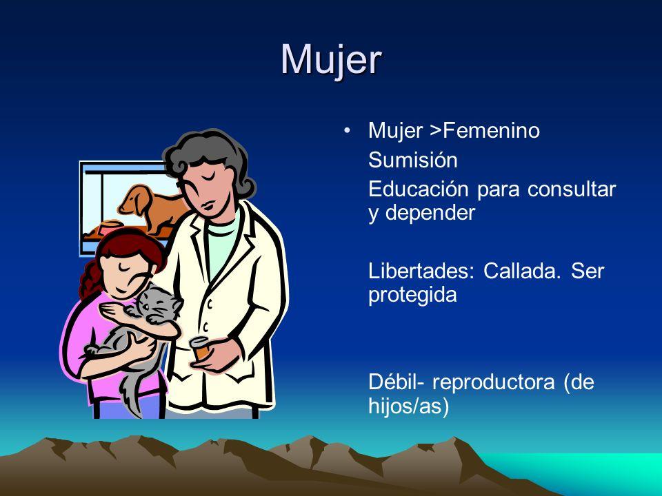 Algunas construcciones de género Hombre > Masculino Poder, control (incluso sobre la mujer) Educación para ser decididos y asumir retos Libertades: De