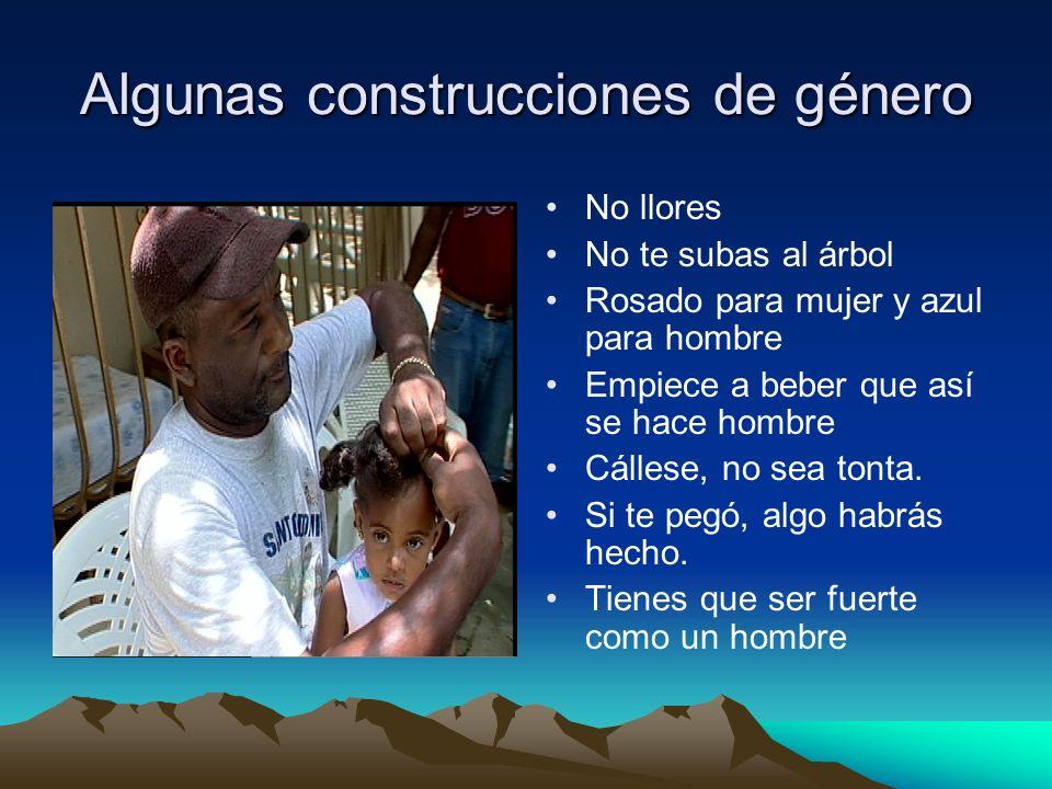 Mujer Mujer >Femenino Sumisión Educación para consultar y depender Libertades: Callada. Ser protegida Débil- reproductora (de hijos/as)