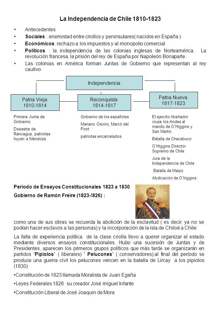 La Independencia de Chile 1810-1823 Antecedentes Sociales : enemistad entre criollos y peninsulares( nacidos en España ) Económicos: rechazo a los imp
