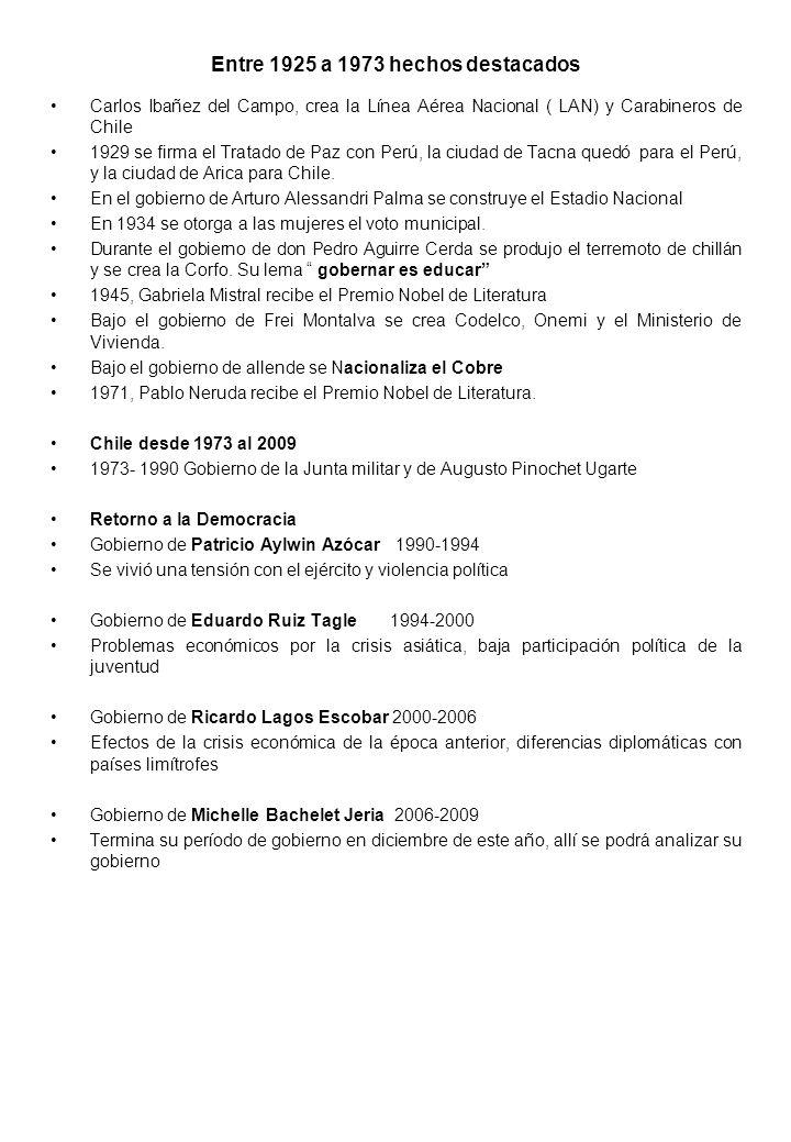 Entre 1925 a 1973 hechos destacados Carlos Ibañez del Campo, crea la Línea Aérea Nacional ( LAN) y Carabineros de Chile 1929 se firma el Tratado de Pa