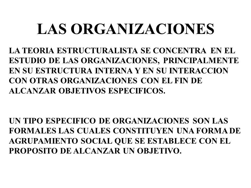 ETAPA DE LA NATURALEZA. UNA SOCIEDAD DE ORGANIZACIONES ETAPA DEL TRABAJO. ETAPA DEL CAPITAL. ETAPA DE LA ORGANIZACIÓN.