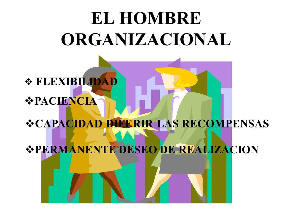 LAS ORGANIZACIONES LA TEORIA ESTRUCTURALISTA SE CONCENTRA EN EL ESTUDIO DE LAS ORGANIZACIONES, PRINCIPALMENTE EN SU ESTRUCTURA INTERNA Y EN SU INTERAC