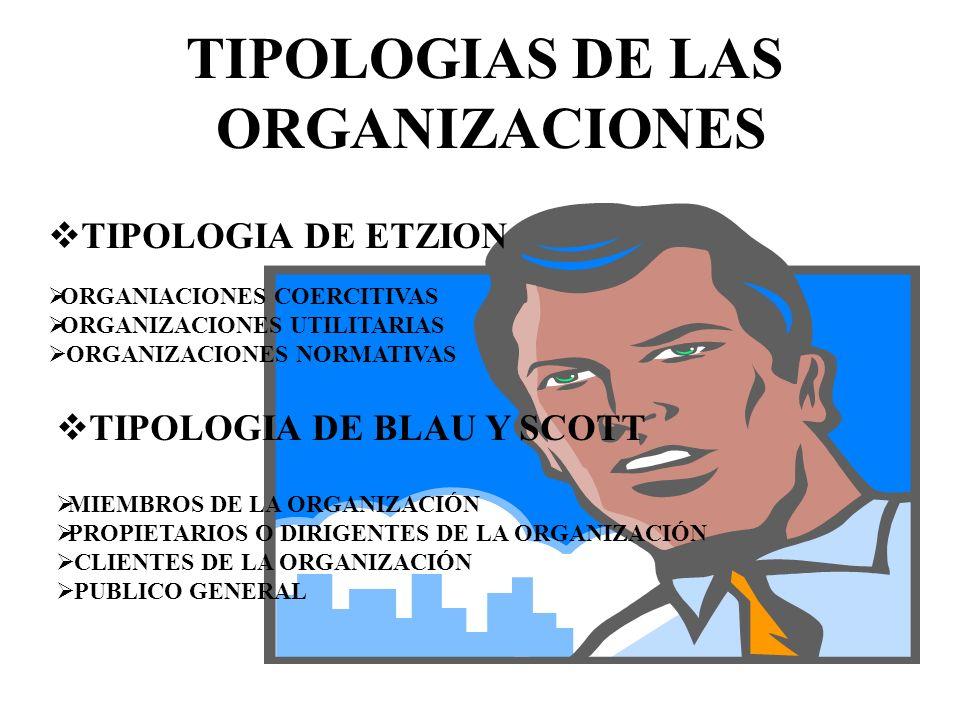 DIVERSIDAD DE LAS ORGANIZACI ONES: ANALISIS DE ORGANIZACIONES PEQUEÑAS, MEDIANAS Y GRANDES, PUBLICAS Y PRIVADAS. ANALISIS INTERORGANIZACIONAL SE TUVO