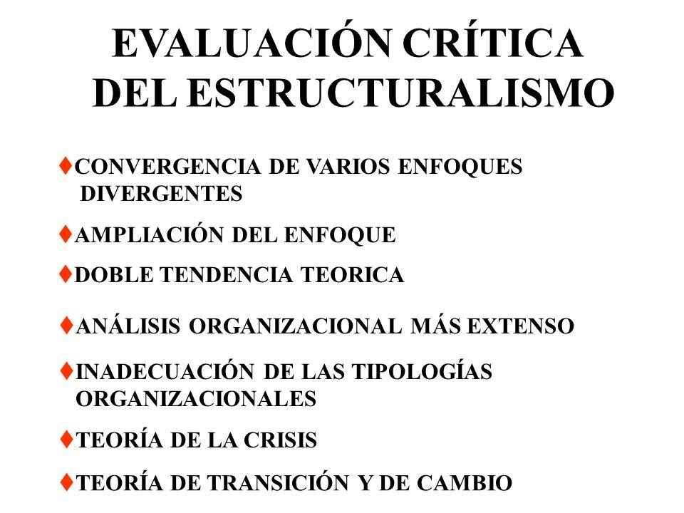 DILEMAS DE LA ORGANIZACIÓN CoordinaciónLibre comunicación Disciplina Burocrática Especialización Profesional Planeación Centralizada Iniciativa Indivi