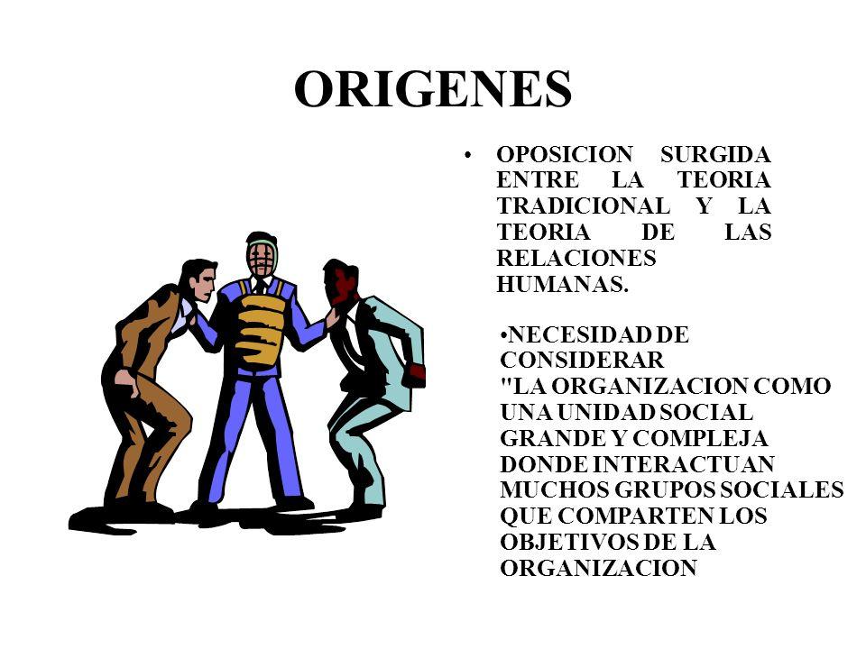ORIGENES OPOSICION SURGIDA ENTRE LA TEORIA TRADICIONAL Y LA TEORIA DE LAS RELACIONES HUMANAS.