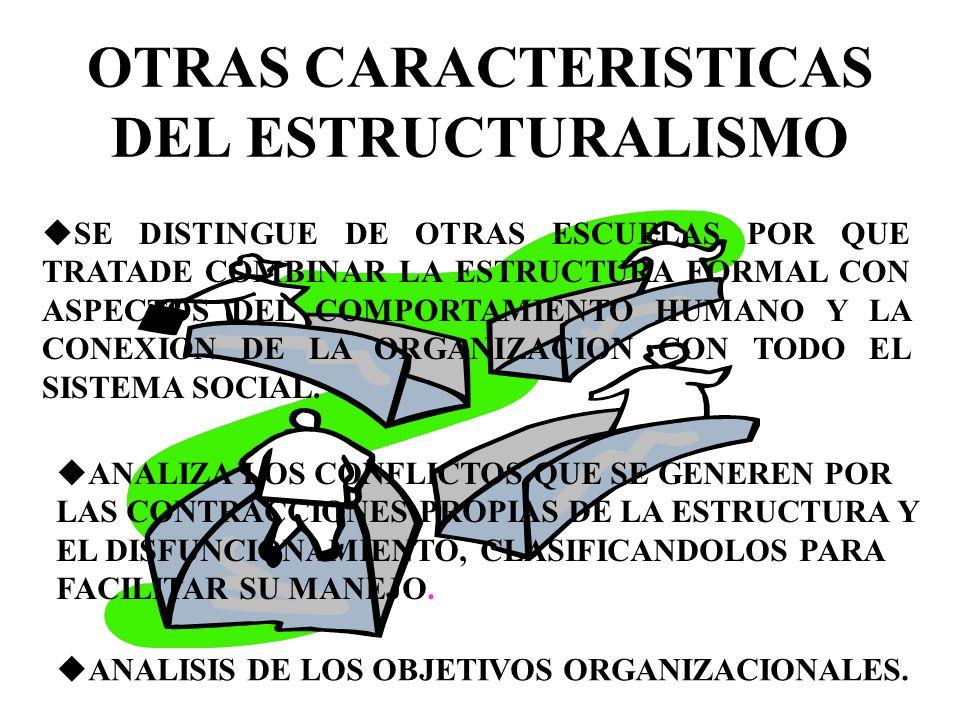 OTRAS CARACTERISTICAS DEL ESTRUCTURALISMO SE DISTINGUE DE OTRAS ESCUELAS POR QUE TRATADE COMBINAR LA ESTRUCTURA FORMAL CON ASPECTOS DEL COMPORTAMIENTO HUMANO Y LA CONEXION DE LA ORGANIZACION CON TODO EL SISTEMA SOCIAL.