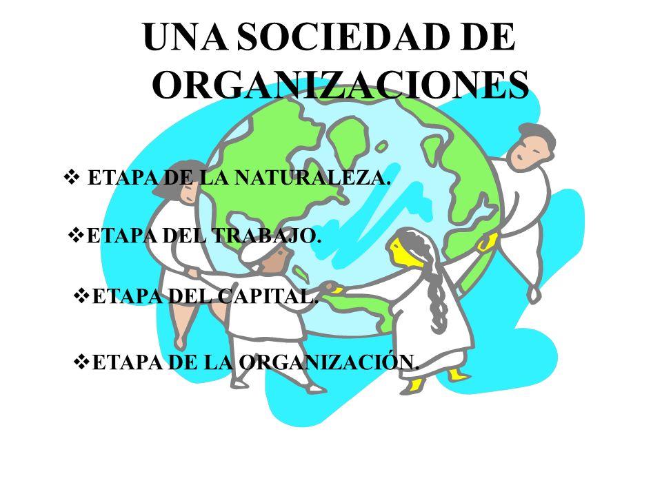 ETAPA DE LA NATURALEZA.UNA SOCIEDAD DE ORGANIZACIONES ETAPA DEL TRABAJO.