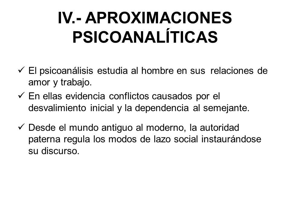 IV.- APROXIMACIONES PSICOANALÍTICAS El psicoanálisis estudia al hombre en sus relaciones de amor y trabajo. En ellas evidencia conflictos causados por