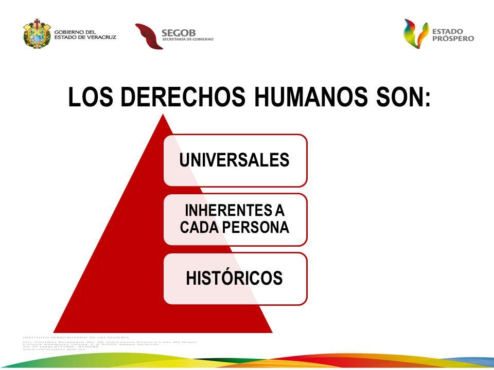 LOS DERECHOS HUMANOS SON: UNIVERSALES INHERENTES A CADA PERSONA HISTÓRICOS